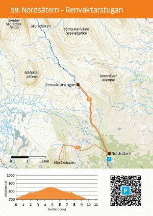 Nordsätern – Renvaktarstugan